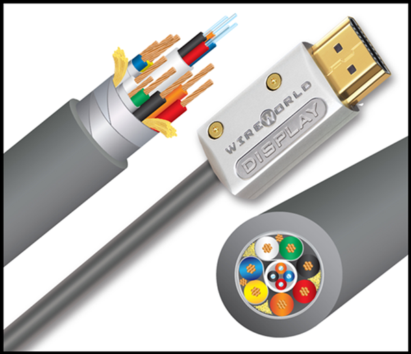 NEW Wireworld Stellar 8K HDMI Cross Section
