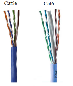 Why Use Cat6 When Cat5e Is Cheaper The Listening Post